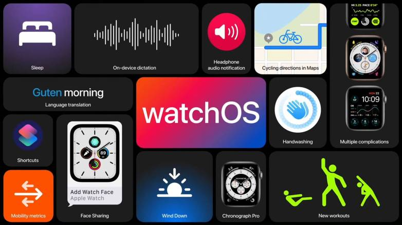 watchOS 7 public beta